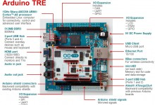 6404.TRE_hardware_features